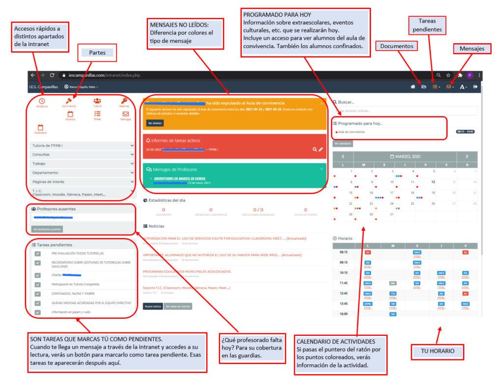 Infografía sobre la intranet del IES Campanillas (JPG)